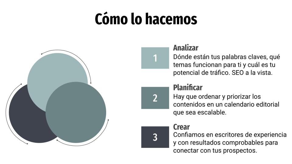 Pasos para crear Marketing de contenido
